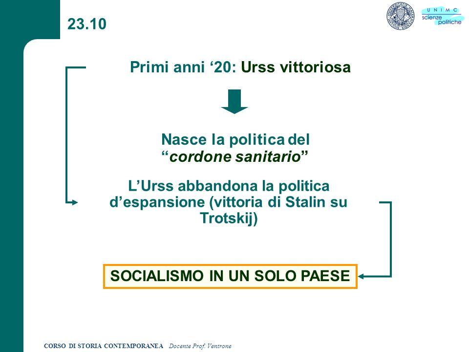 Primi anni '20: Urss vittoriosa SOCIALISMO IN UN SOLO PAESE