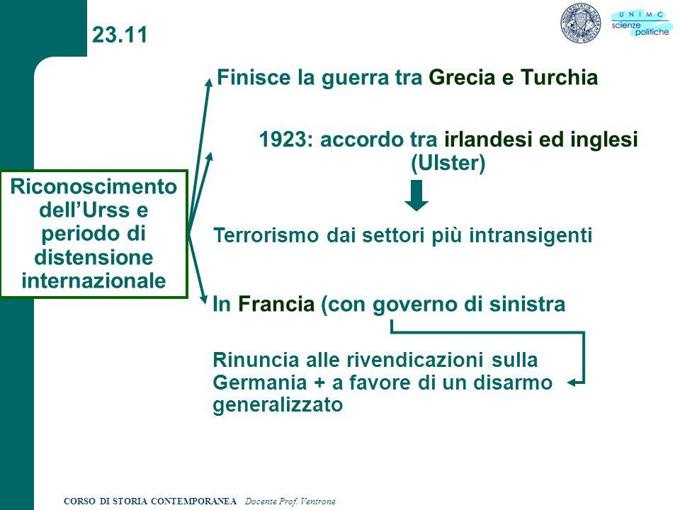 23.11 Finisce la guerra tra Grecia e Turchia