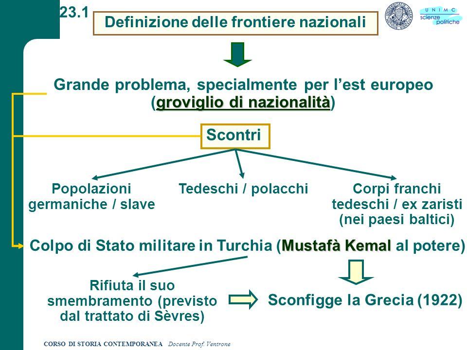 23.1 Definizione delle frontiere nazionali. Grande problema, specialmente per l'est europeo (groviglio di nazionalità)