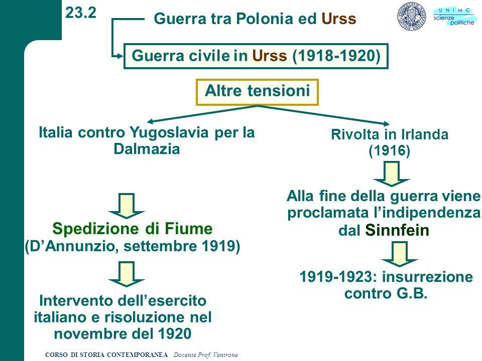 Altre tensioni Spedizione di Fiume (D'Annunzio, settembre 1919)