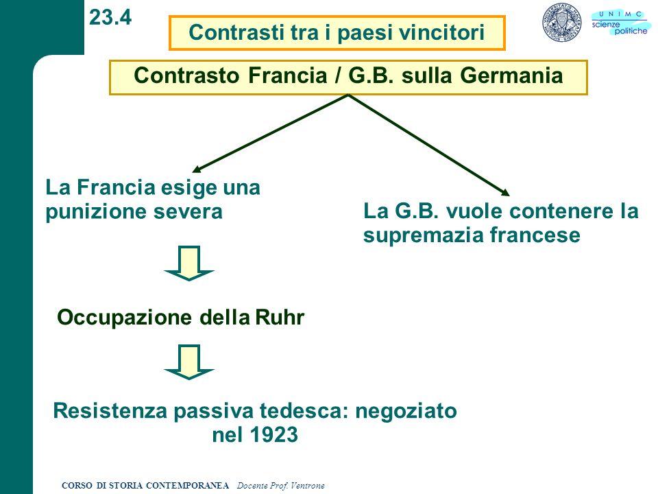 Contrasto Francia / G.B. sulla Germania