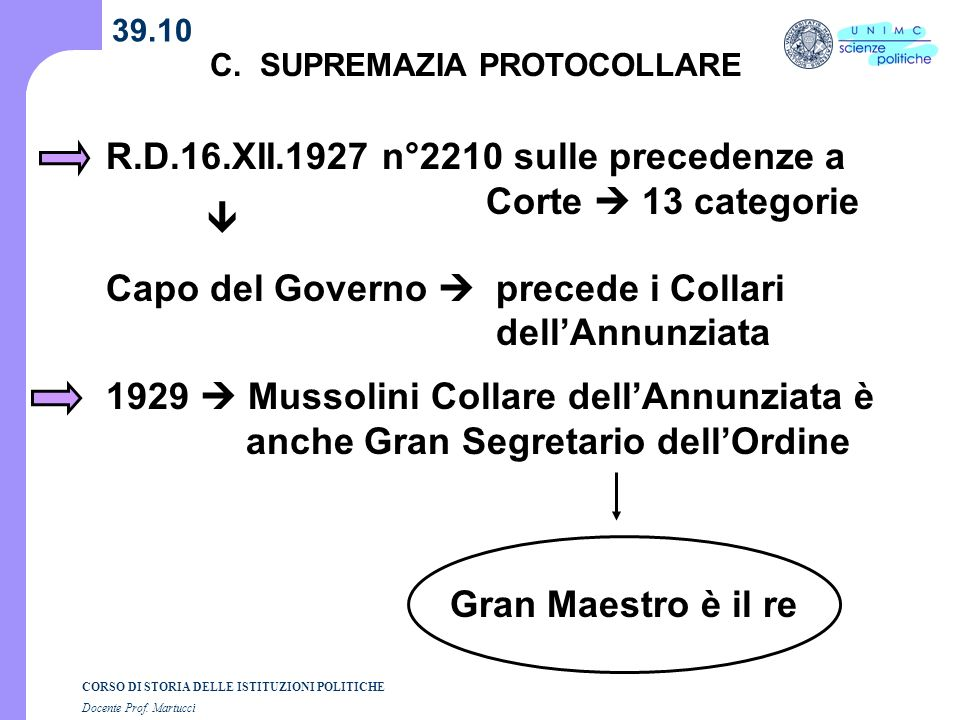 R.D.16.XII.1927 n°2210 sulle precedenze a Corte  13 categorie