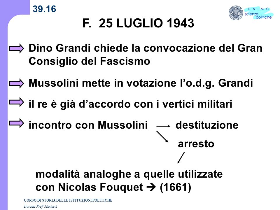 39.16 F. 25 LUGLIO 1943. Dino Grandi chiede la convocazione del Gran Consiglio del Fascismo. Mussolini mette in votazione l'o.d.g. Grandi.