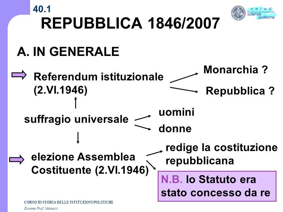 REPUBBLICA 1846/2007 A. IN GENERALE Monarchia