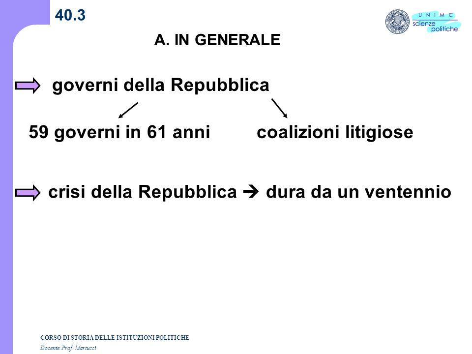 governi della Repubblica