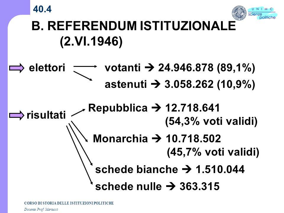 B. REFERENDUM ISTITUZIONALE (2.VI.1946)