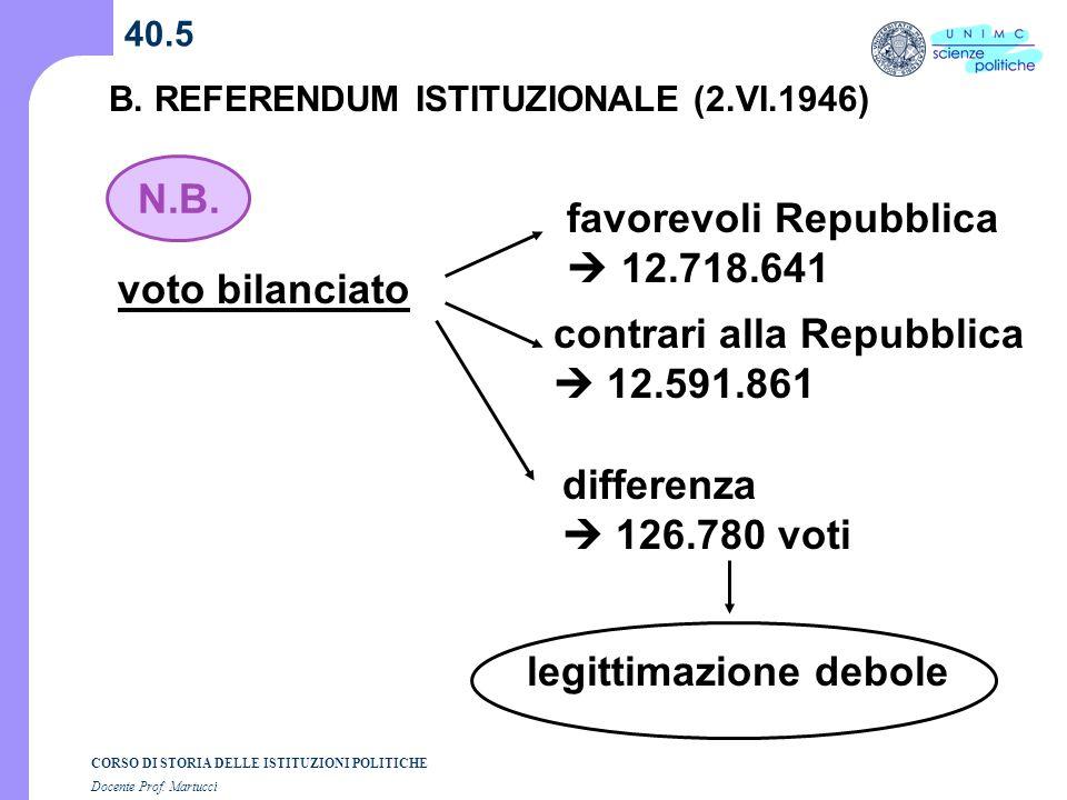 favorevoli Repubblica  12.718.641 voto bilanciato