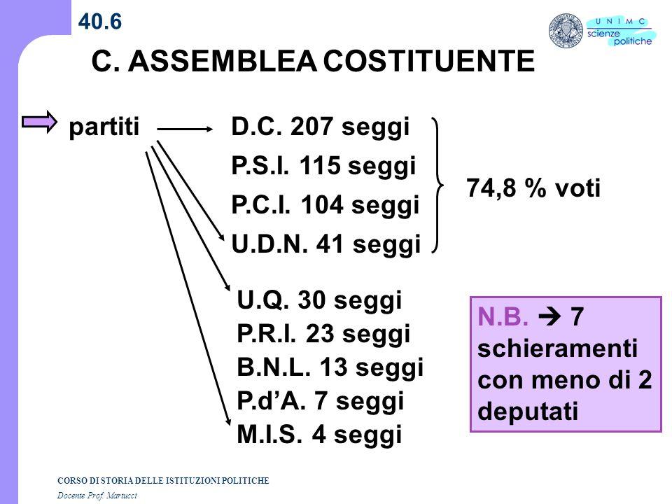 C. ASSEMBLEA COSTITUENTE
