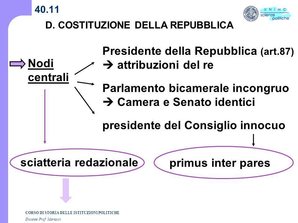 Presidente della Repubblica (art.87)  attribuzioni del re