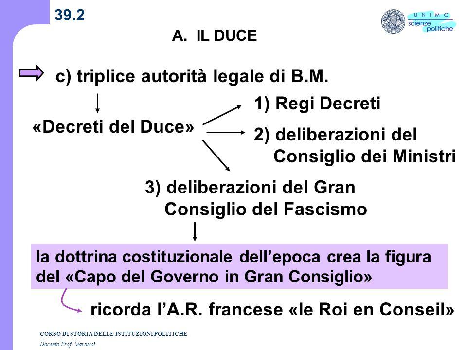c) triplice autorità legale di B.M.