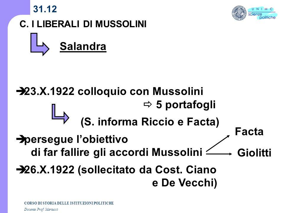 23.X.1922 colloquio con Mussolini  5 portafogli