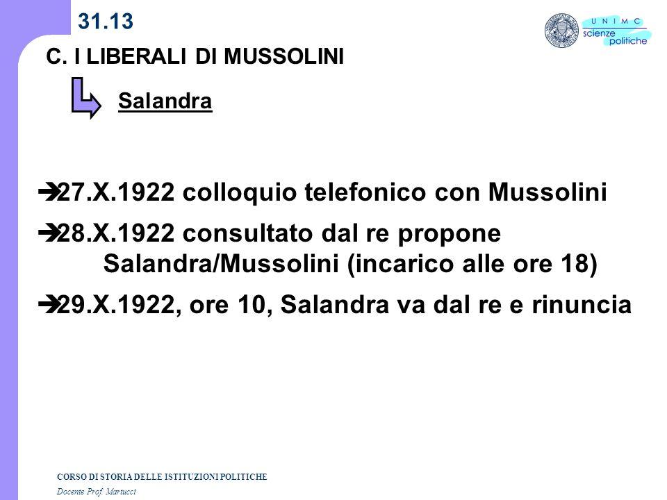 27.X.1922 colloquio telefonico con Mussolini