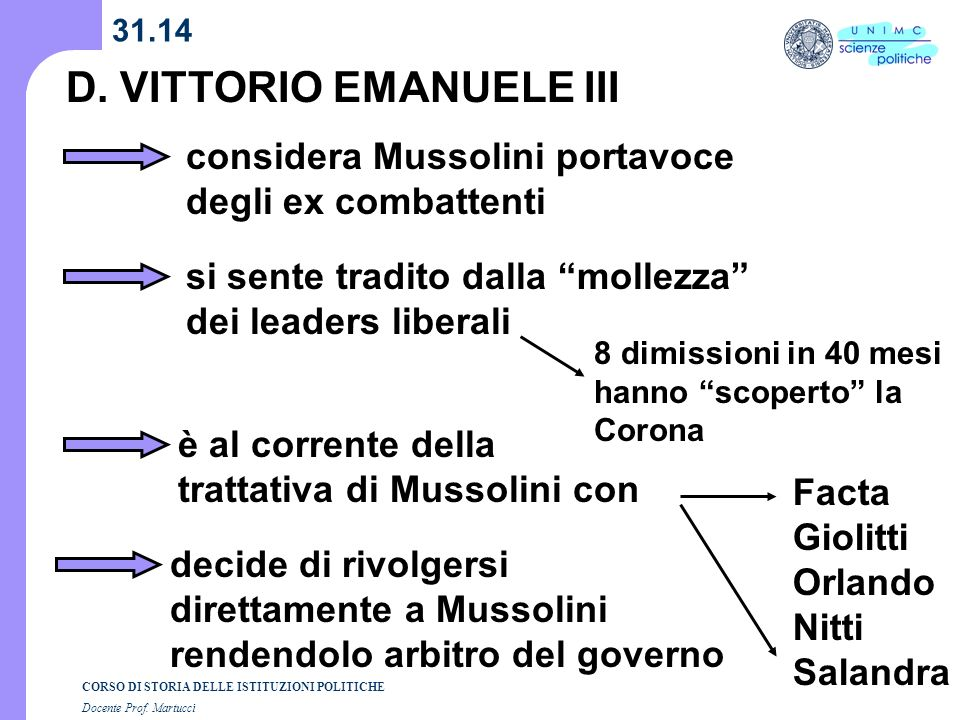 D. VITTORIO EMANUELE III