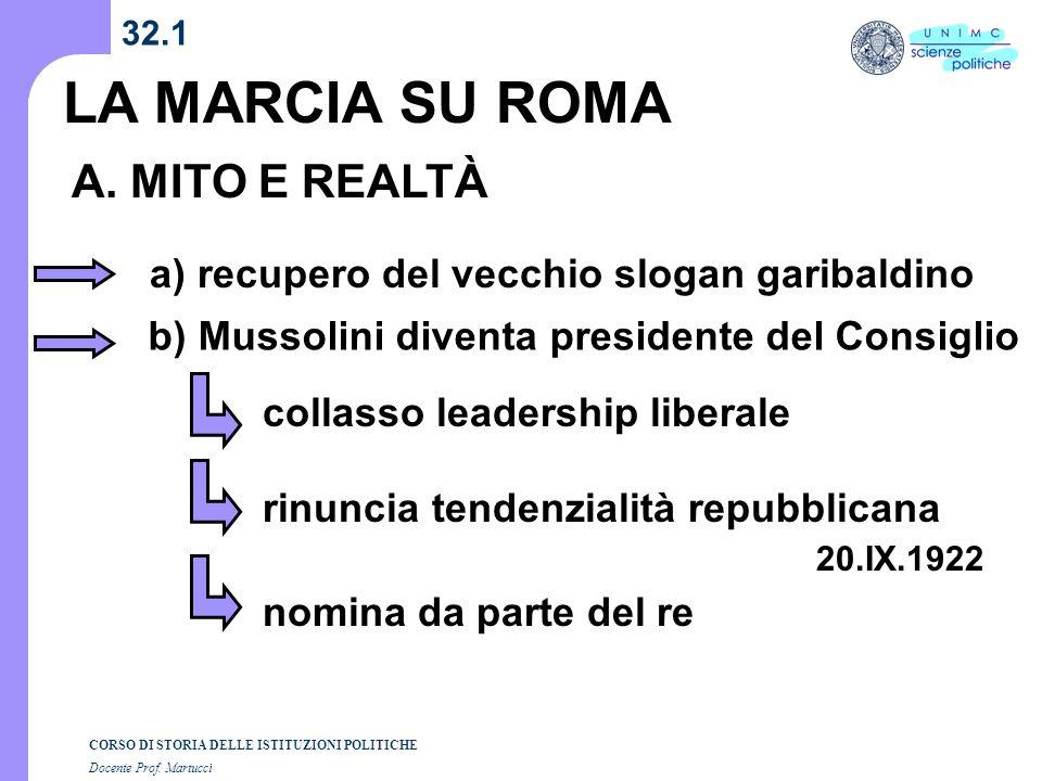 LA MARCIA SU ROMA A. MITO E REALTÀ