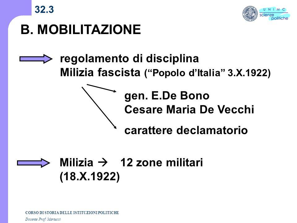 32.3 B. MOBILITAZIONE. regolamento di disciplina Milizia fascista ( Popolo d'Italia 3.X.1922) gen. E.De Bono.