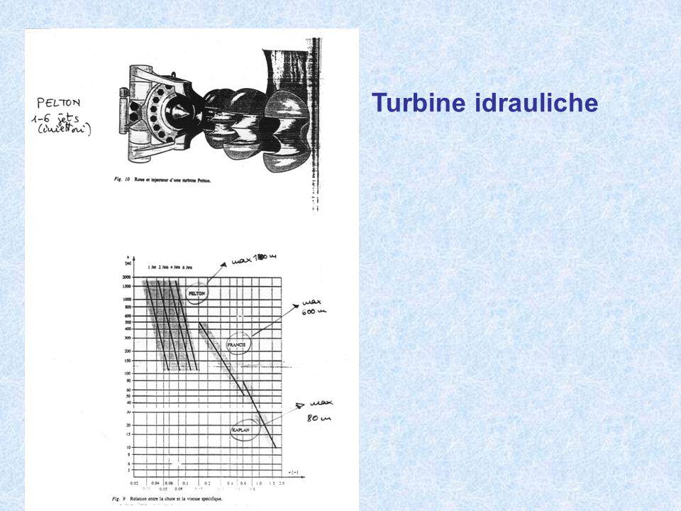 Turbine idrauliche