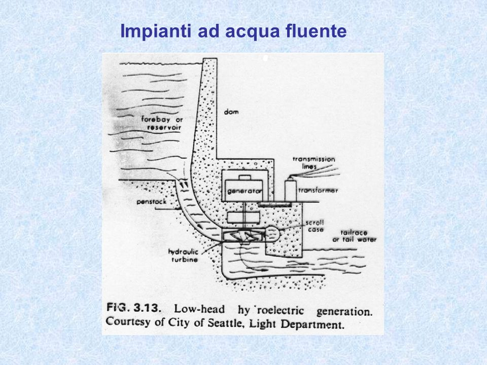 Impianti ad acqua fluente