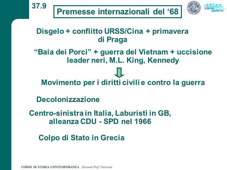 Premesse internazionali del '68