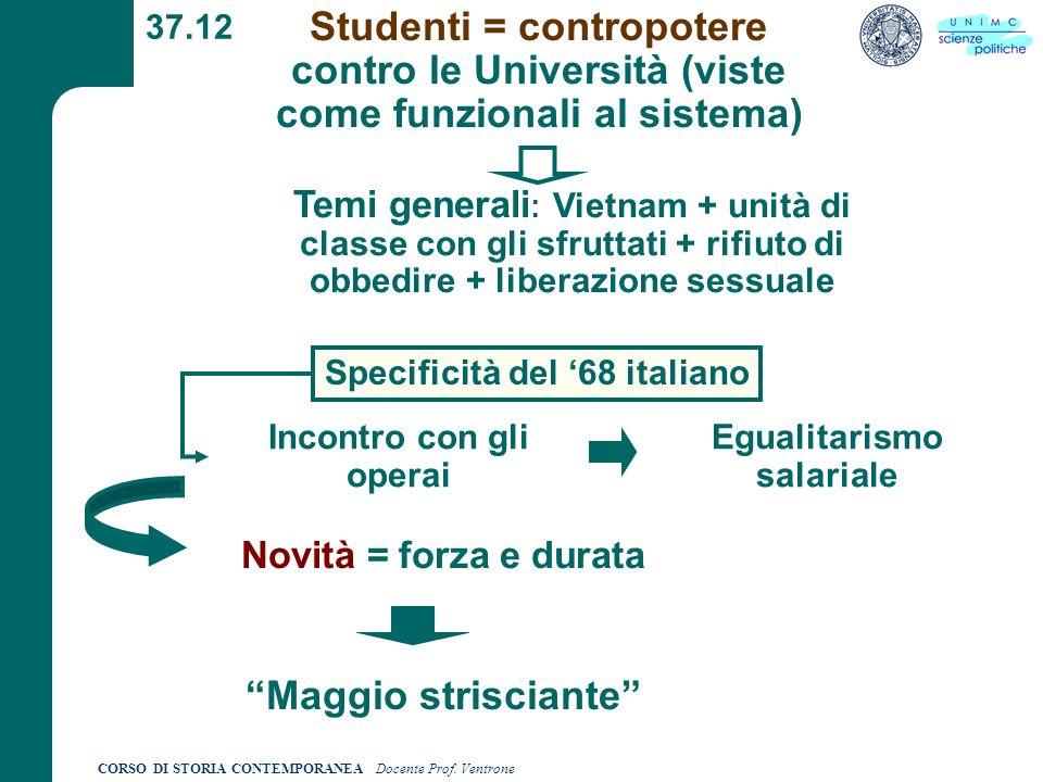 37.12 Studenti = contropotere contro le Università (viste come funzionali al sistema)