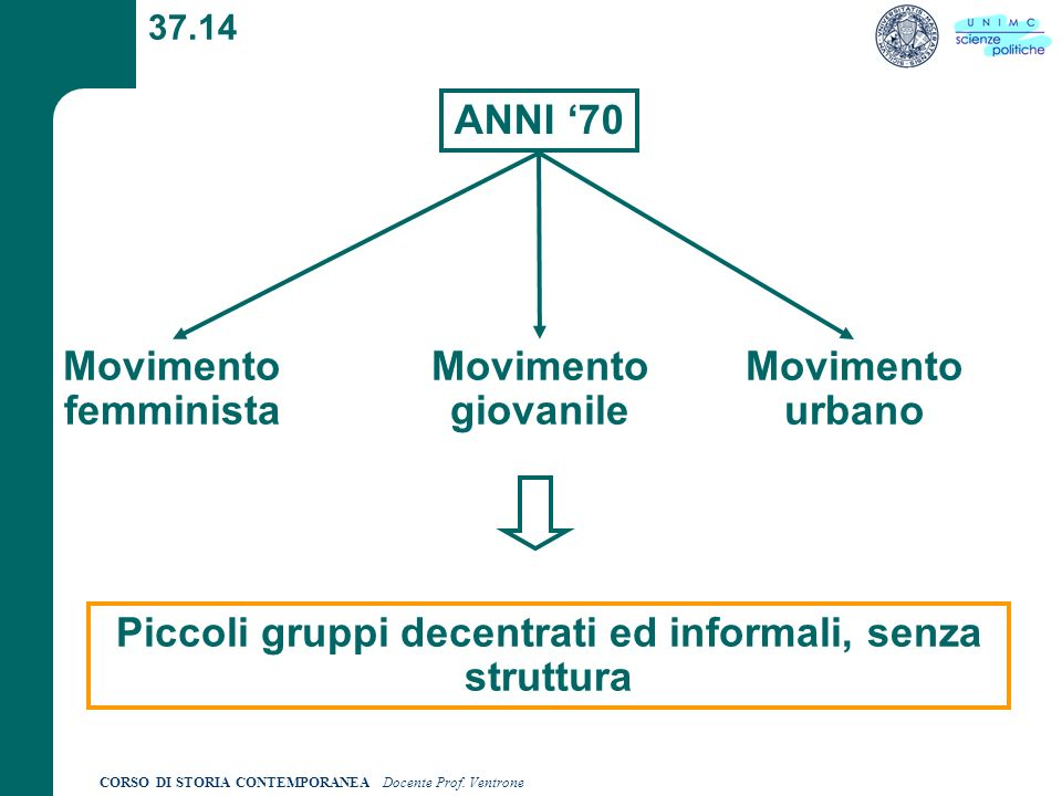 Piccoli gruppi decentrati ed informali, senza struttura