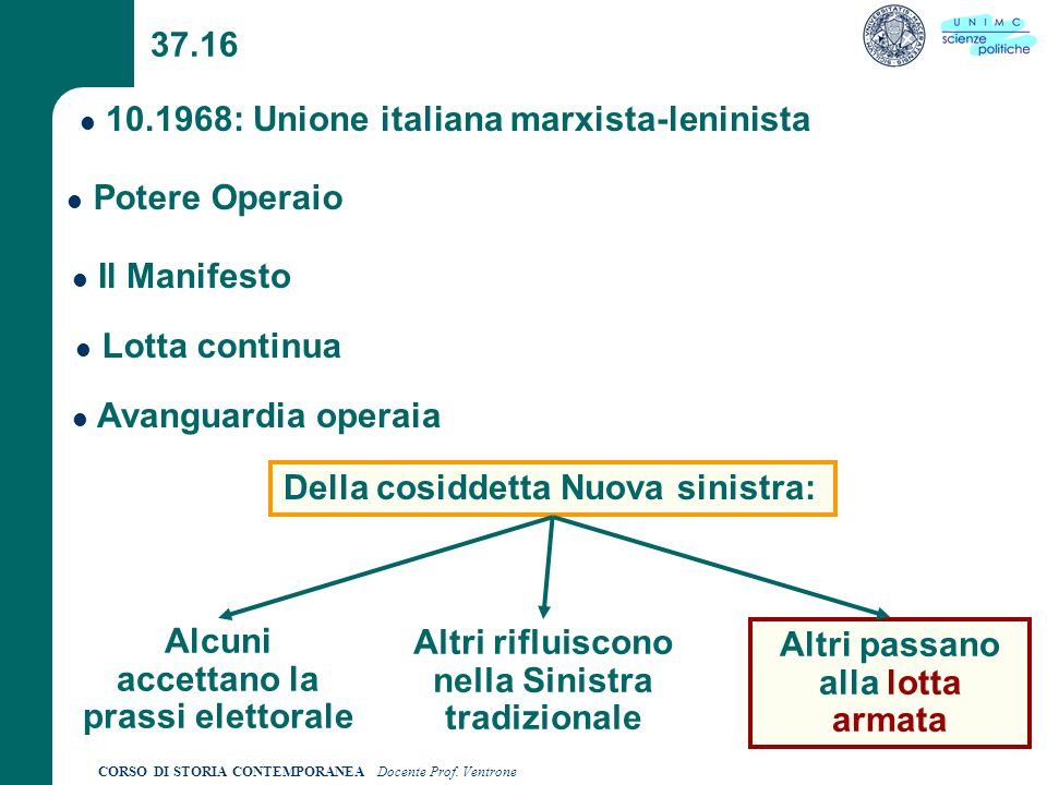 10.1968: Unione italiana marxista-leninista