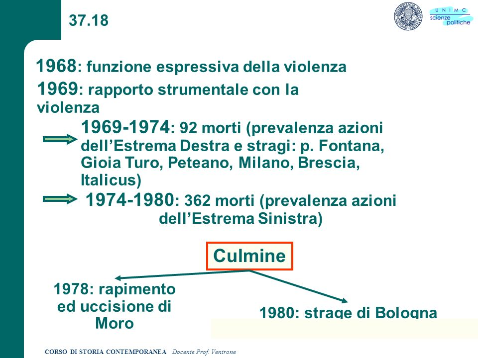 1968: funzione espressiva della violenza