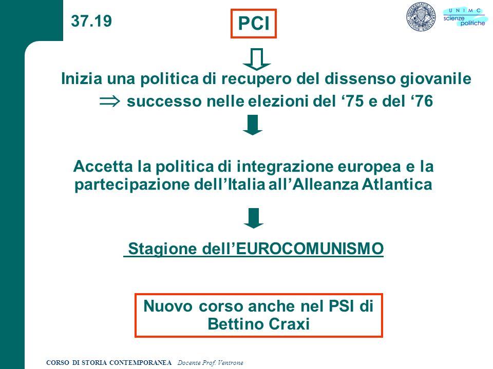 Stagione dell'EUROCOMUNISMO Nuovo corso anche nel PSI di Bettino Craxi