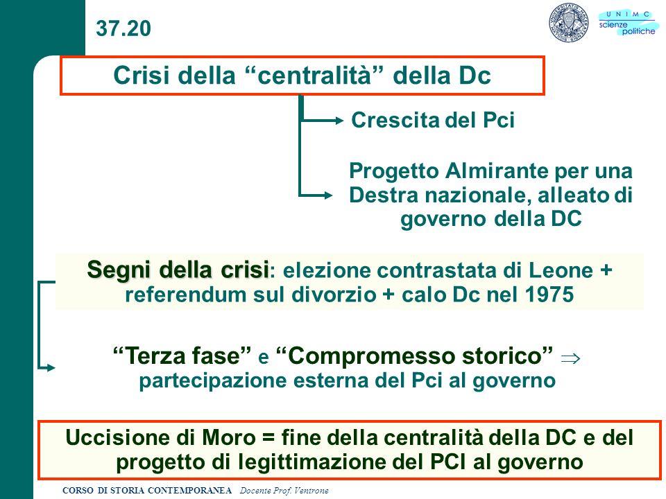 Crisi della centralità della Dc