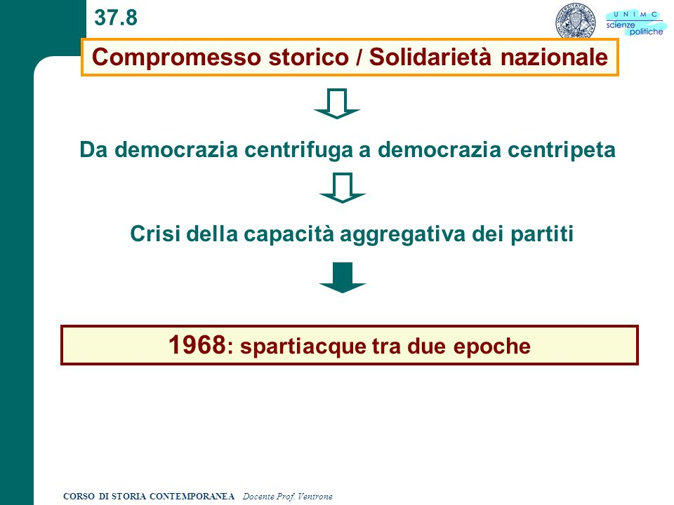 1968: spartiacque tra due epoche