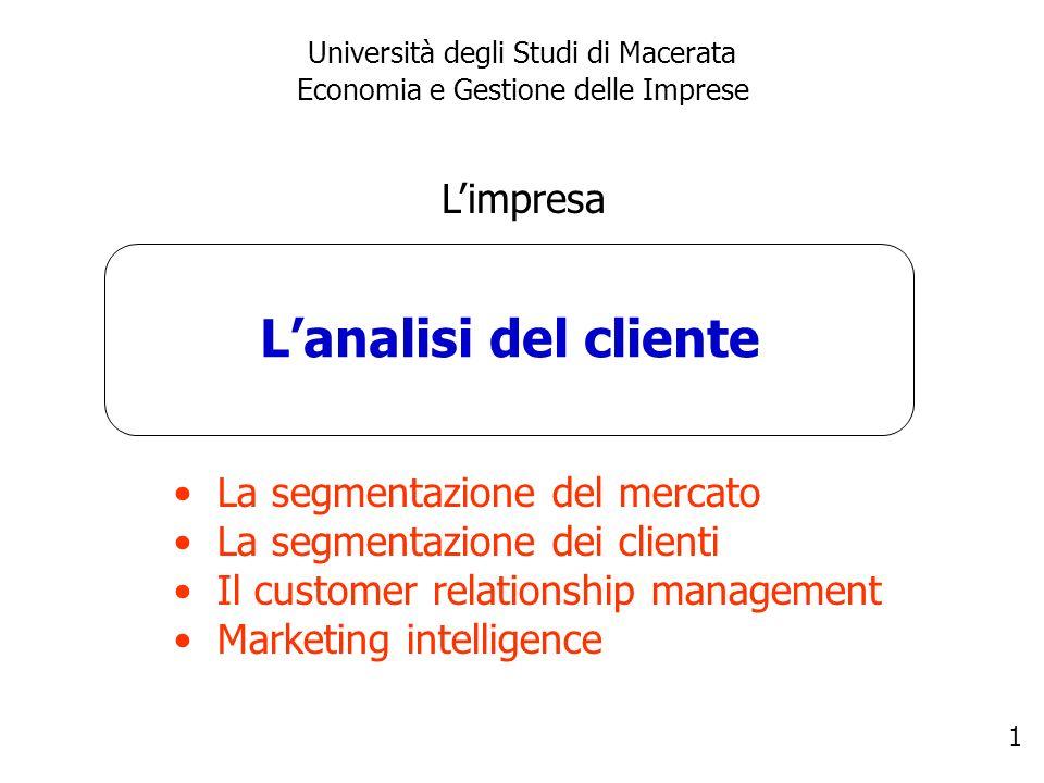 L'analisi del cliente L'impresa La segmentazione del mercato