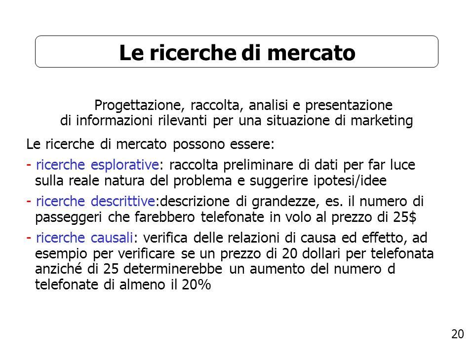 Le ricerche di mercato Progettazione, raccolta, analisi e presentazione di informazioni rilevanti per una situazione di marketing.
