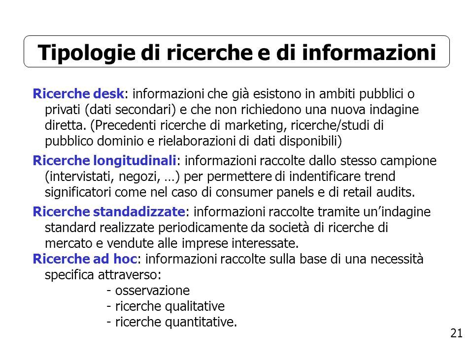 Tipologie di ricerche e di informazioni