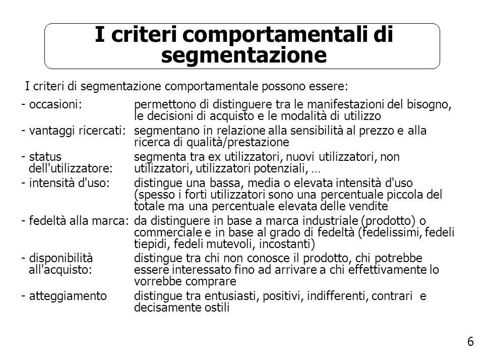 I criteri comportamentali di segmentazione