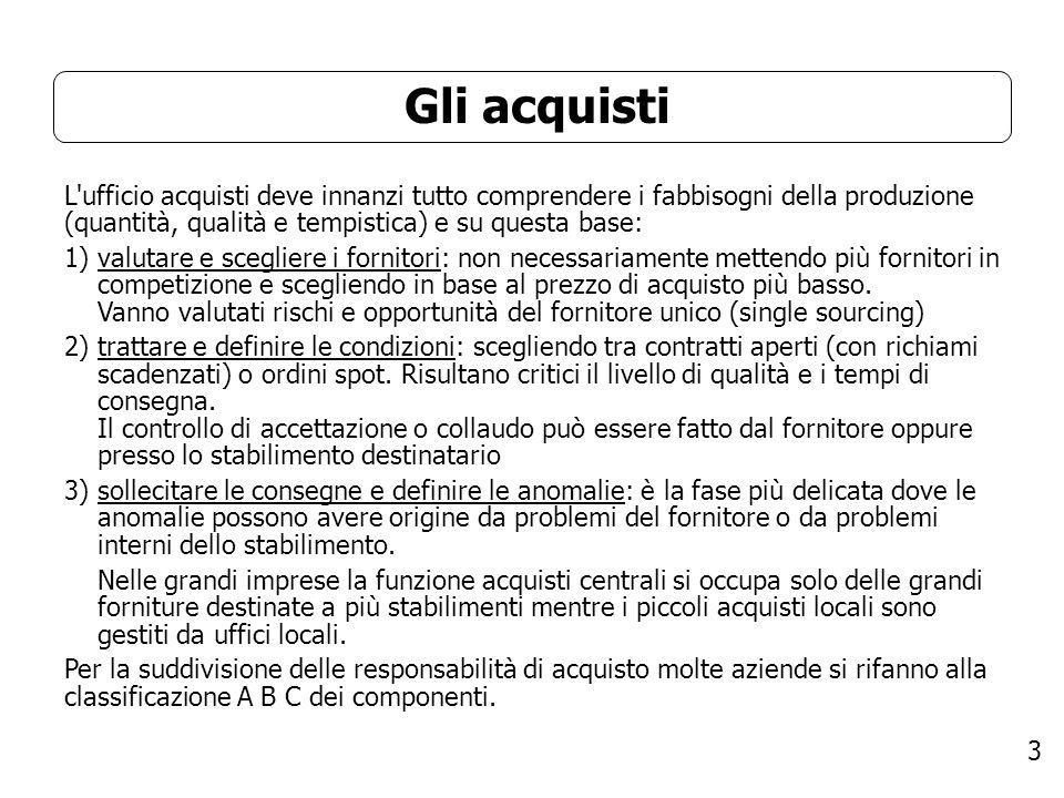 Gli acquisti L ufficio acquisti deve innanzi tutto comprendere i fabbisogni della produzione (quantità, qualità e tempistica) e su questa base: