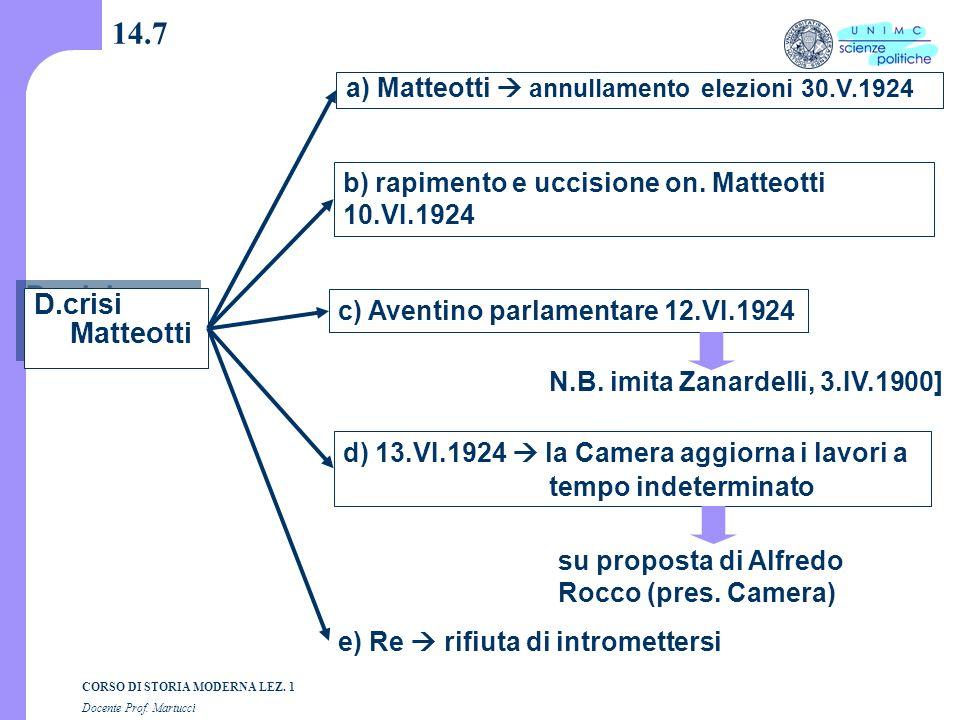 14.7 D.crisi Matteotti a) Matteotti  annullamento elezioni 30.V.1924