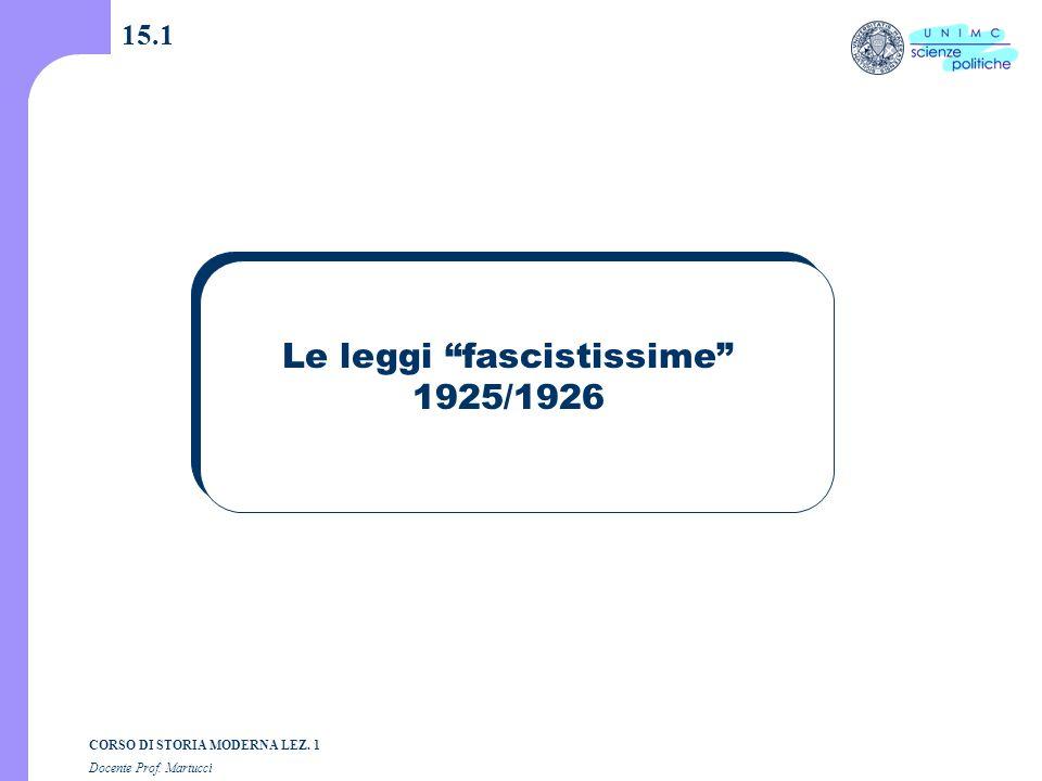 Le leggi fascistissime 1925/1926