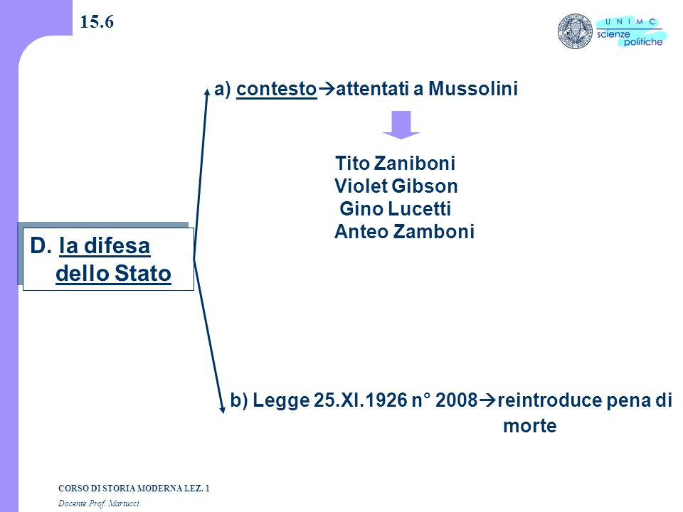 D. la difesa dello Stato 15.6 a) contestoattentati a Mussolini