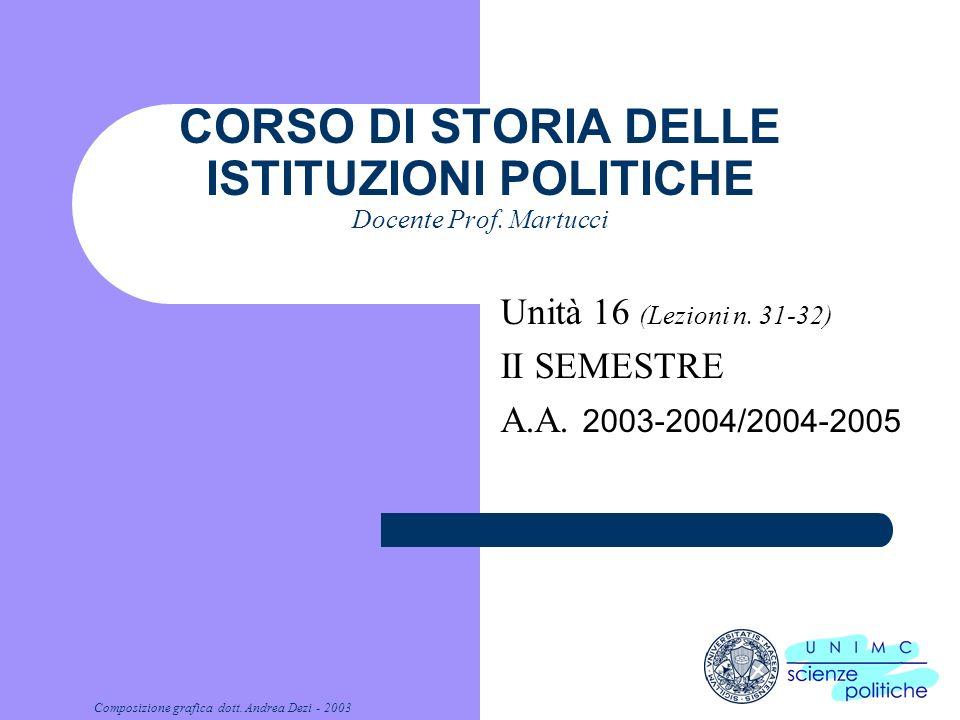CORSO DI STORIA DELLE ISTITUZIONI POLITICHE Docente Prof. Martucci