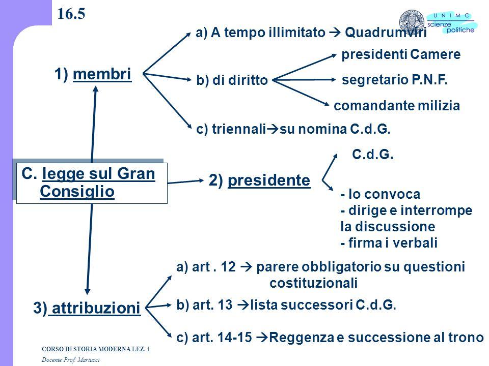 c) triennalisu nomina C.d.G.