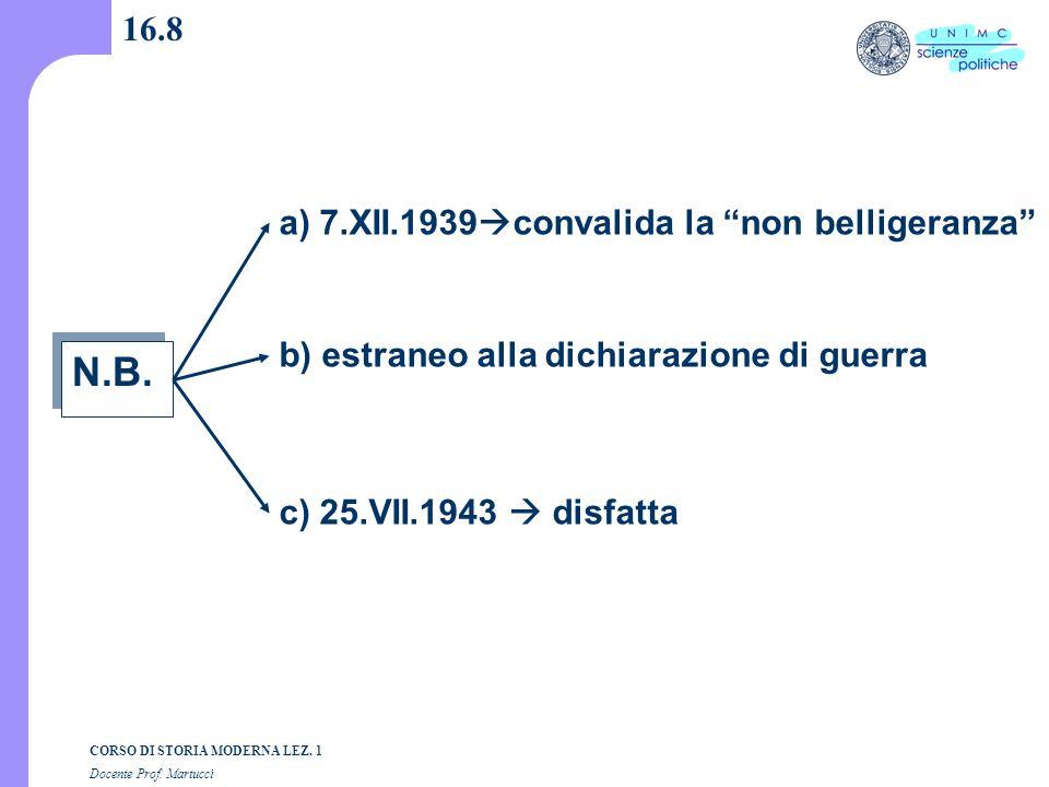 N.B. 16.8 a) 7.XII.1939convalida la non belligeranza