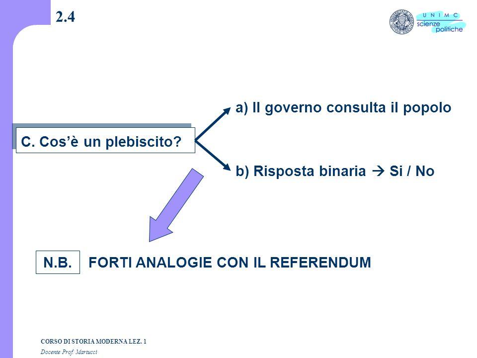 2.4 a) Il governo consulta il popolo C. Cos'è un plebiscito