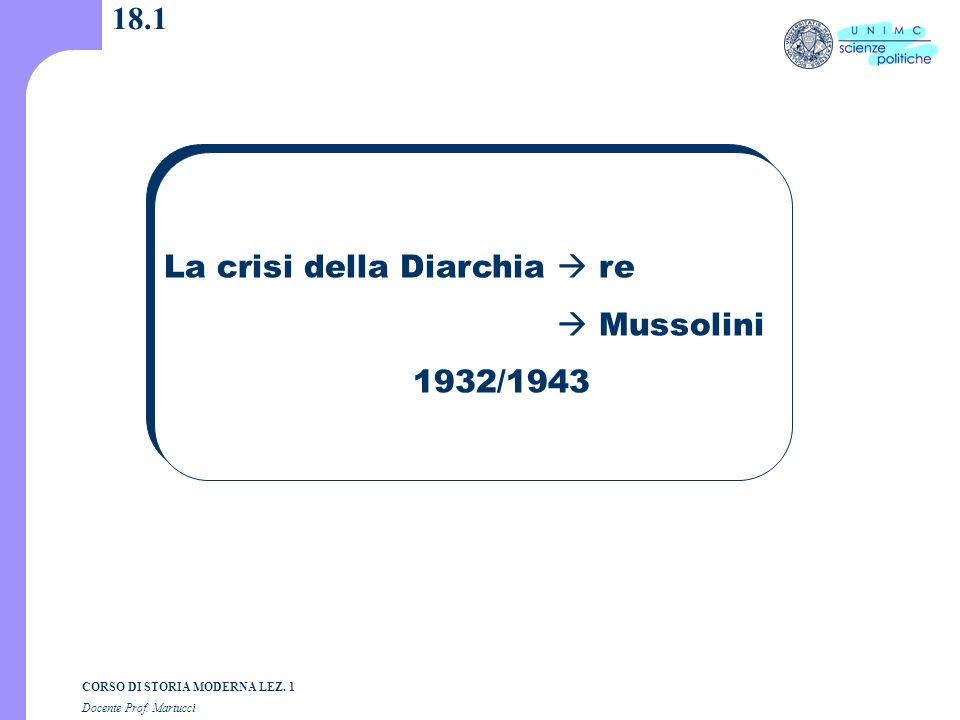 18.1 La crisi della Diarchia  re  Mussolini 1932/1943