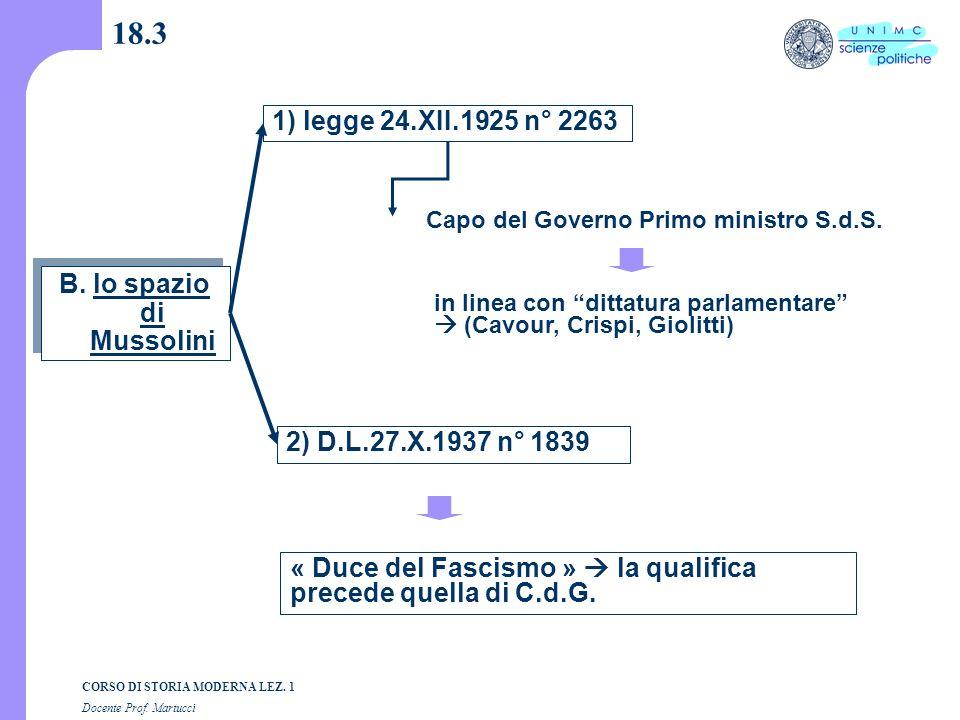 B. lo spazio di Mussolini