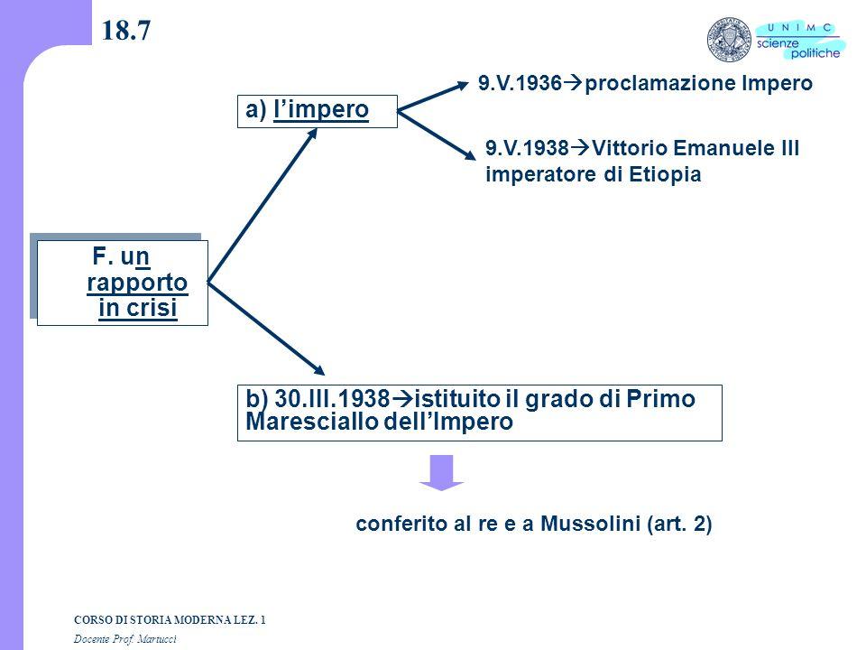 18.7 a) l'impero F. un rapporto in crisi