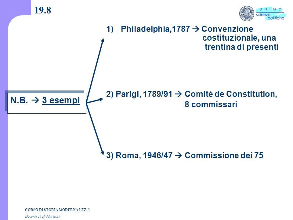 19.8 N.B.  3 esempi Philadelphia,1787  Convenzione