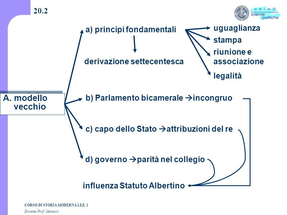 A. modello vecchio 20.2 uguaglianza a) principi fondamentali stampa
