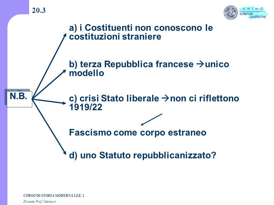 a) i Costituenti non conoscono le costituzioni straniere