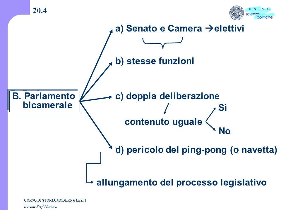 a) Senato e Camera elettivi