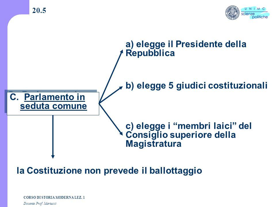 a) elegge il Presidente della Repubblica