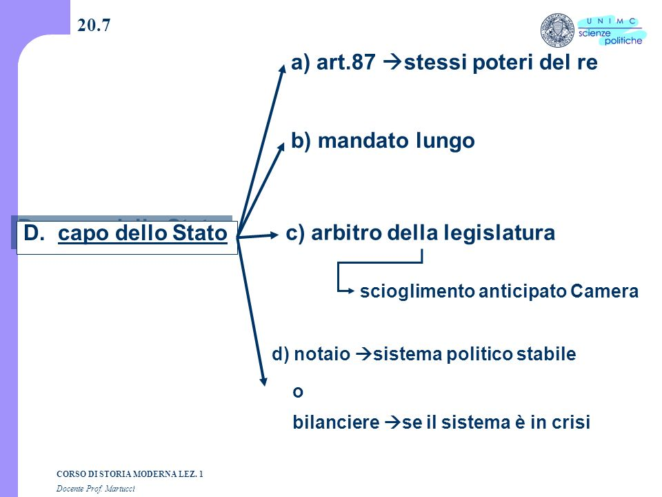 scioglimento anticipato Camera